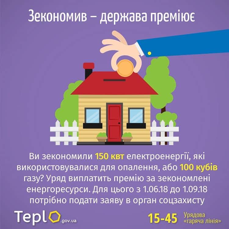 700 гривень від держави за економію газу - заяви приймаються до 1 вересня
