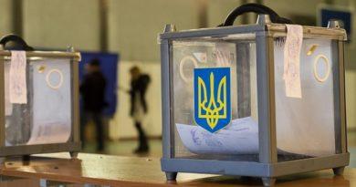 Якби вибори президента України відбулися в наступну неділю