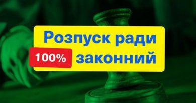 Конституційний суд не знайшов порушень в указі президента про розпуск Верховної Ради та дозволив розпустити Верховну Раду восьмого скликання