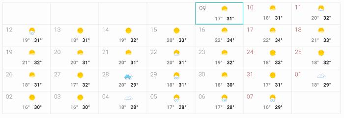 Прогноз погоди від Погоднік