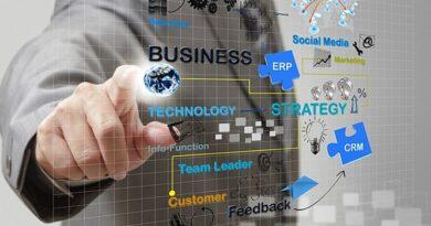 Автоматизировать бизнес